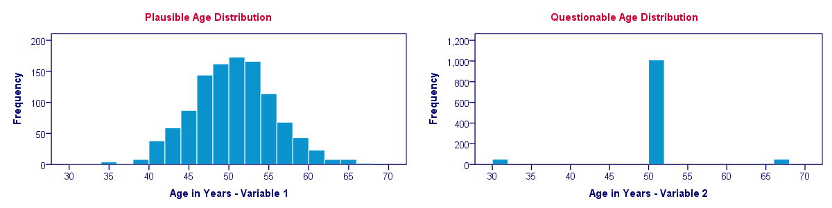 Histogram - Detecting Weird Distributions