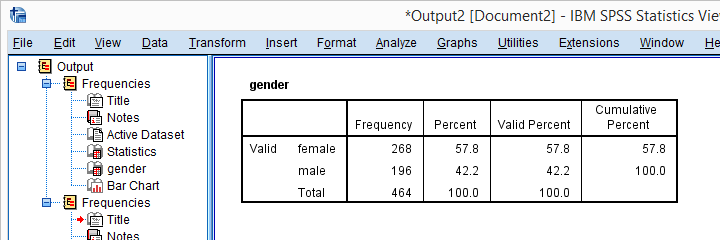 SPSS Syntax - Frequencies Output Example