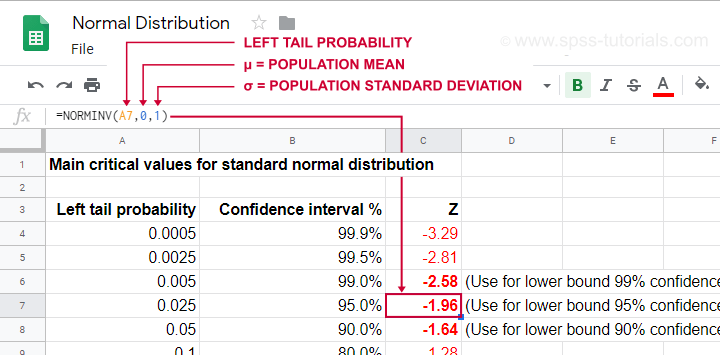Normal Distribution Find Critical Values Googlesheets