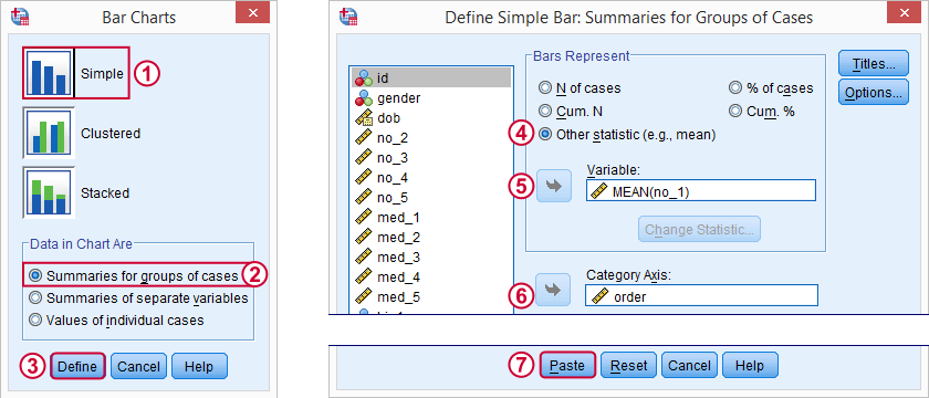SPSS Bar Chart Means By Categorical Variable Legacy Dialog