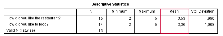 SPSS - How To Compute Means - Descriptives