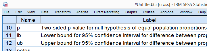 SPSS Confidence Intervals Independent Proportions Tool - Meaning of Results