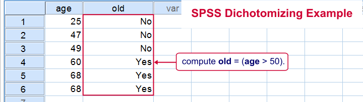 Dichotomizing Variables in SPSS