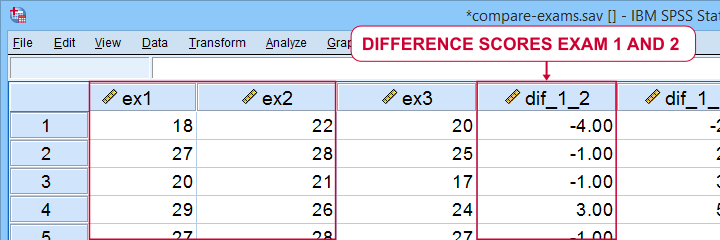 SPSS Difference Scores In Example Data