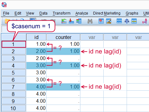 SPSS LAG Function Example