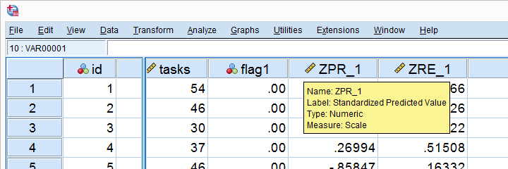 SPSS Multiple Regression Standardized Predicted Values In Data View