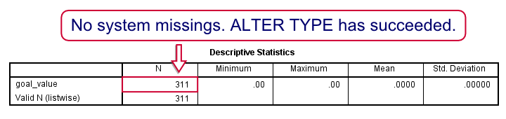 SPSS open .csv data - ALTER TYPE check