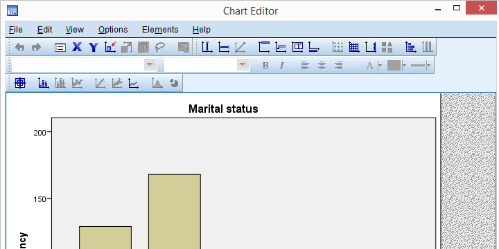 SPSS - Chart Editor Window Screenshot