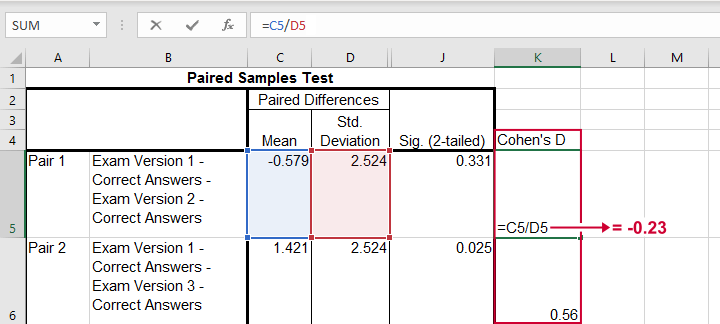 SPSS Paired Samples T-Test Effect Size Cohens D