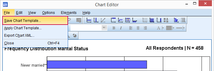 SPSS Save Chart Template From Chart Editor Menu