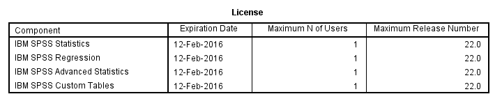 SPSS SHOW LICENSE