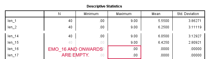 SPSS Split String Variable Text To Columns Descriptives