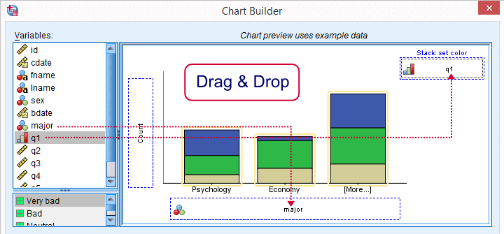 SPSS Stacked Bar Chart - Add Variables