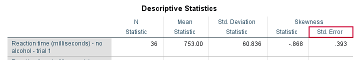 Screenshot of SPSS DESCRIPTIVES tables including some undesired standard errors.