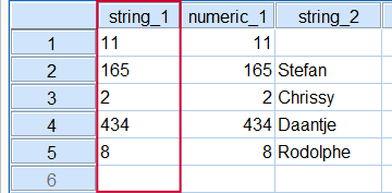 SPSS String Variable Sorted Alphabetically