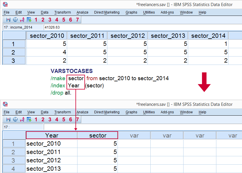 SPSS VARSTOCASES Command Explained